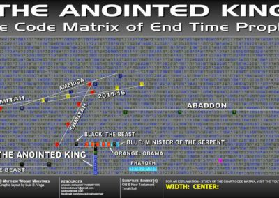 the_annointed_king