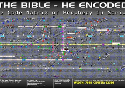 the_bible_he_encoded