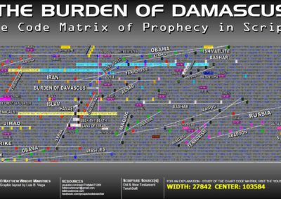 the_burden_of_damascus