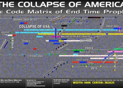 the_collapse_of_america