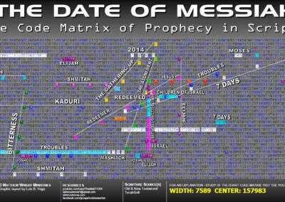 the_date_of_messiah