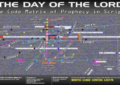 the_day_of_the_lord