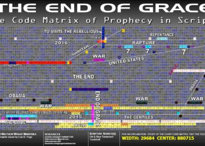 the_end_of_grace