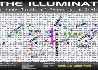 the_illuminati