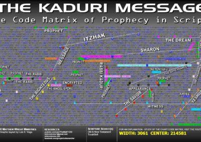 the_kaduri_message