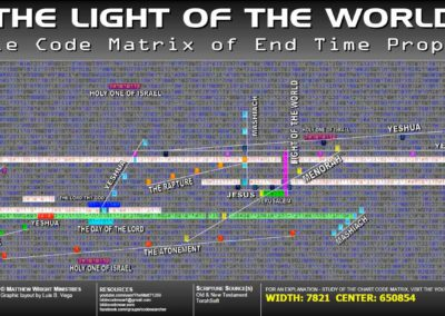 the_light_of_the_world