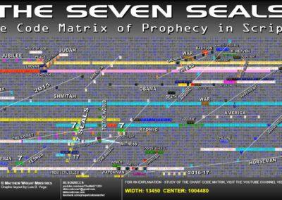 the_seven_seals