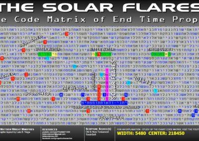 the_solar_flares
