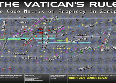 the_vaticans_rule