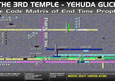 third_temple_yehuda_glick