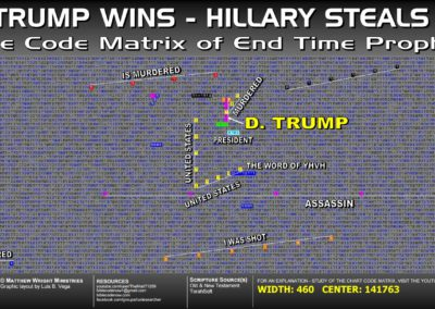 trump_wins_hillary_steals_1