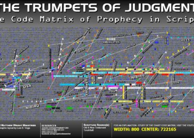 trumpets_of_judgement