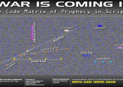 war_is_coming_2