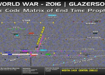 world_war_2016_glazerson