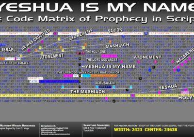 yeshua_is_my_name