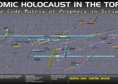 atomic_holocaust_in_the_torah