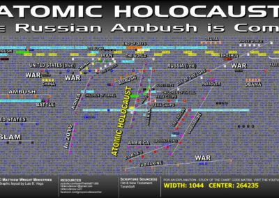 atomic_holocaust_russia_ambush