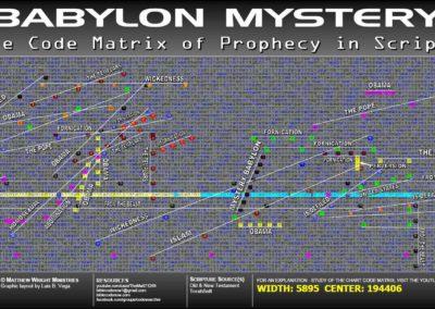 babylon_mystery