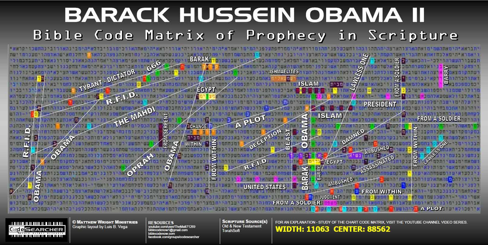 Obama | The Bible Codes App