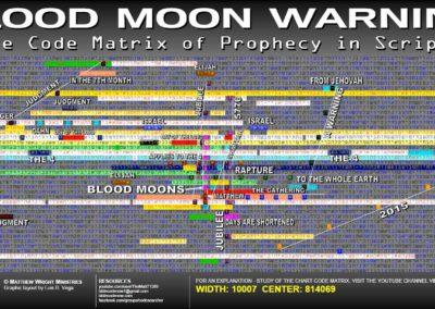 blood_moon_warning