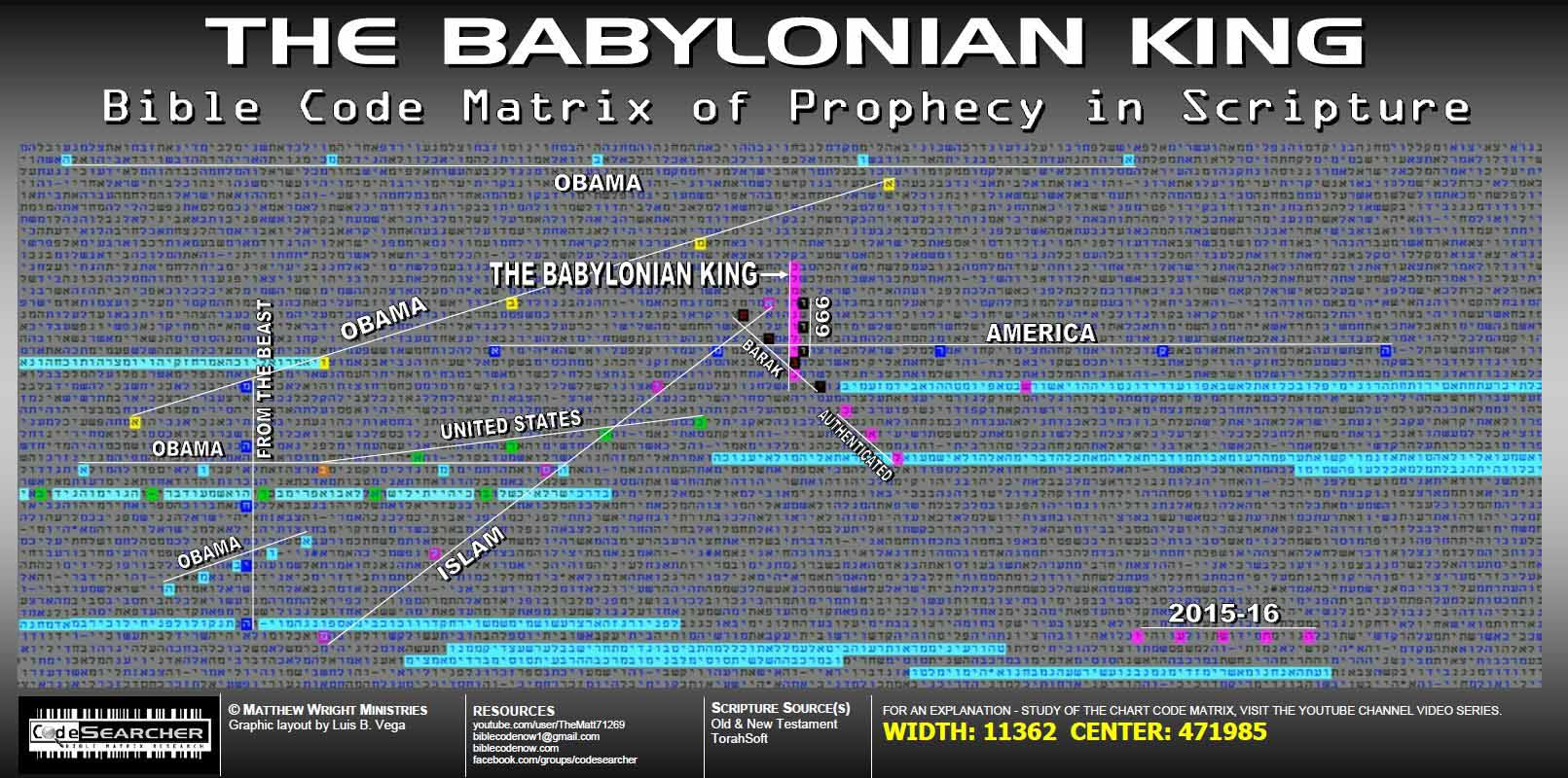 Babylon | The Bible Codes App