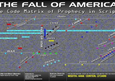 the_fall_of_america