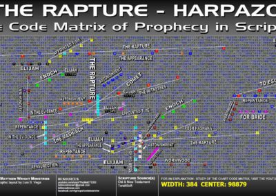 the_rapture_harpazo