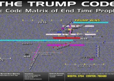 the_trump_code