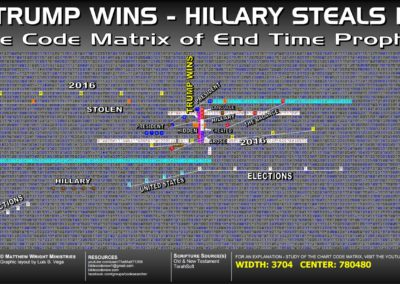 trump_wins_hillary_steals_2