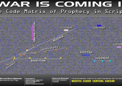 war_is_coming_2