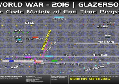 world_war_2016_glazerson